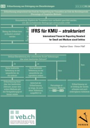 Cover IFRS für KMU